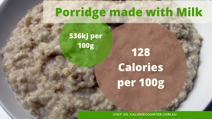 Calories in Porridge with Milk