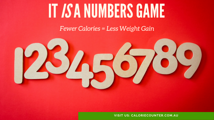 Calorie Counter Australia numbers