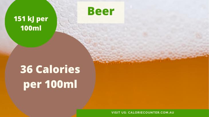 Calories in Beer