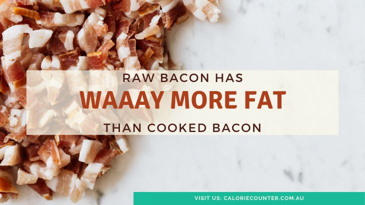 Raw Bacon has more fat