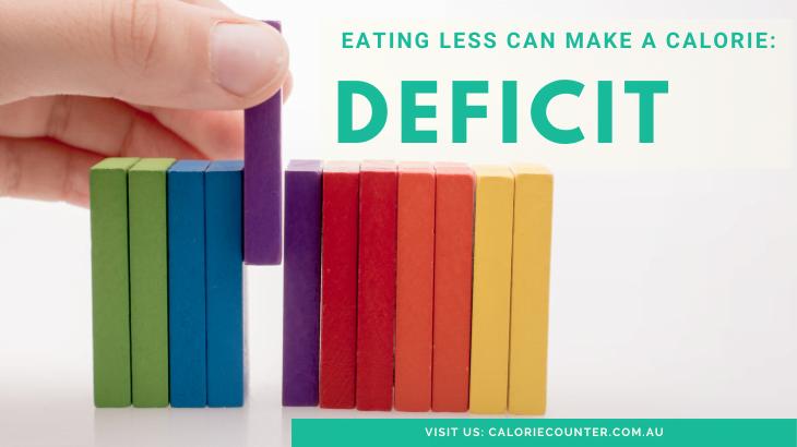 Eat-Less-For-Calorie-Deficit