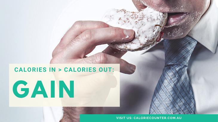 Gain Weight Calories