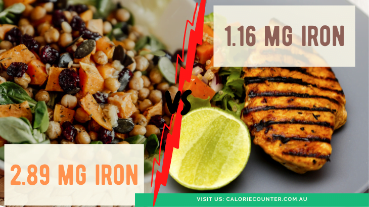 chickpeas have more iron than chicken