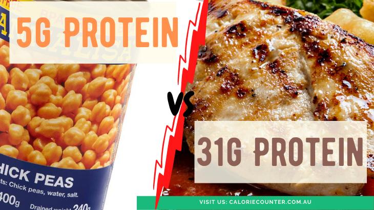 chickpeas chicken protein