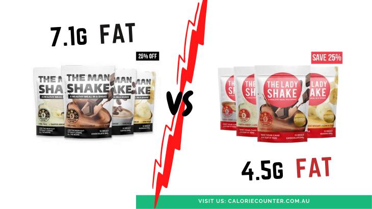 Man Shake Lady Shake Fat