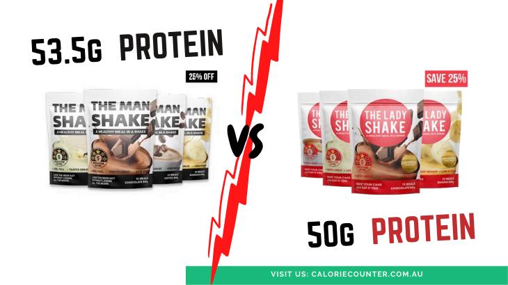 Man Shake Lady Shake Protein
