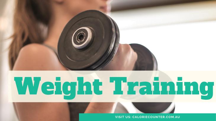 TDEE Calculator factors in Weight Training